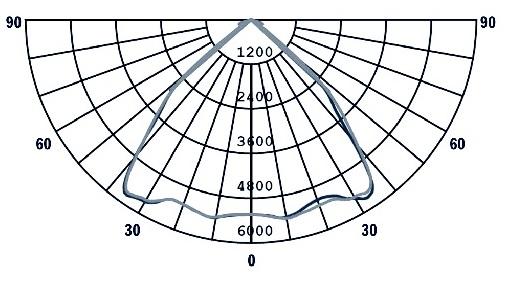 OBTU-YZTL854-photometrics-120-1